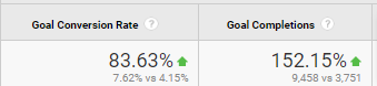 Sales results - sortovisemena.bg